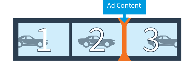 Dynamic Ad Insertion (DAI)- A New Revenue Opportunity