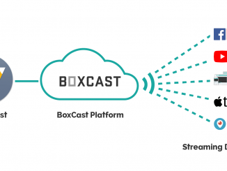 BoxCast integrates with Wirecast